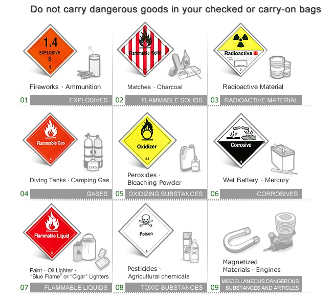 The Dangerous goods