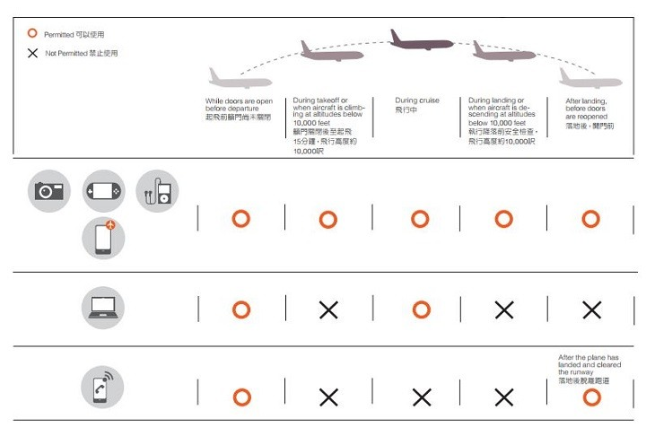 2015 Inflight-Safety